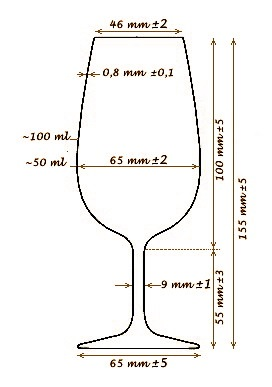 verre inao 2